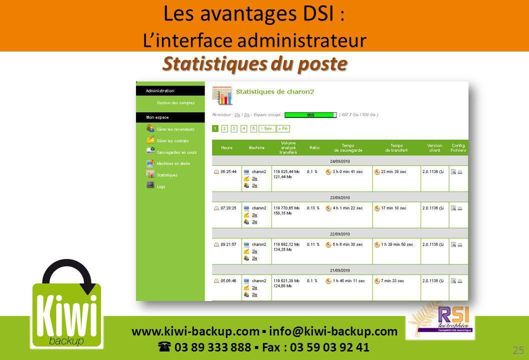 25 www.kiwi-backup.com info@kiwi-backup.com 03 89 333 888 Fax : 03 59 03 92 41 Statistiques du poste Les avantages DSI : Linterface administrateur 25