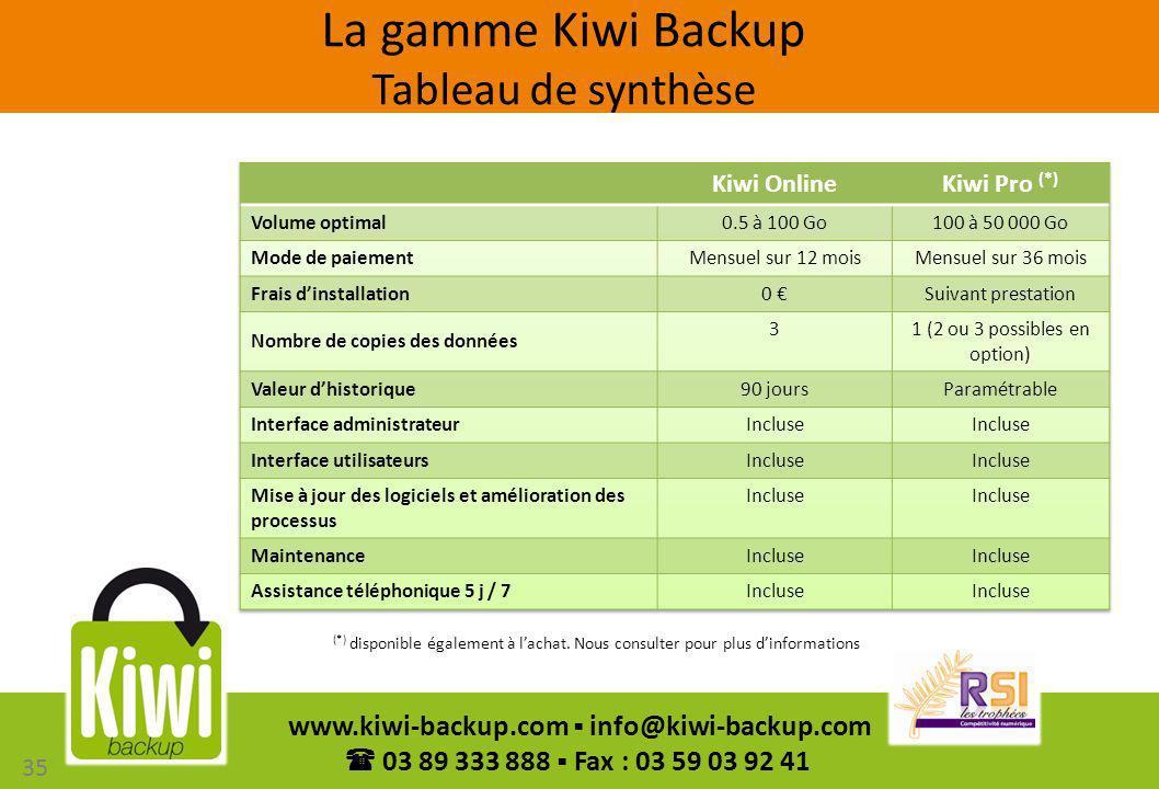 35 www.kiwi-backup.com info@kiwi-backup.com 03 89 333 888 Fax : 03 59 03 92 41 La gamme Kiwi Backup Tableau de synthèse (*) disponible également à lac