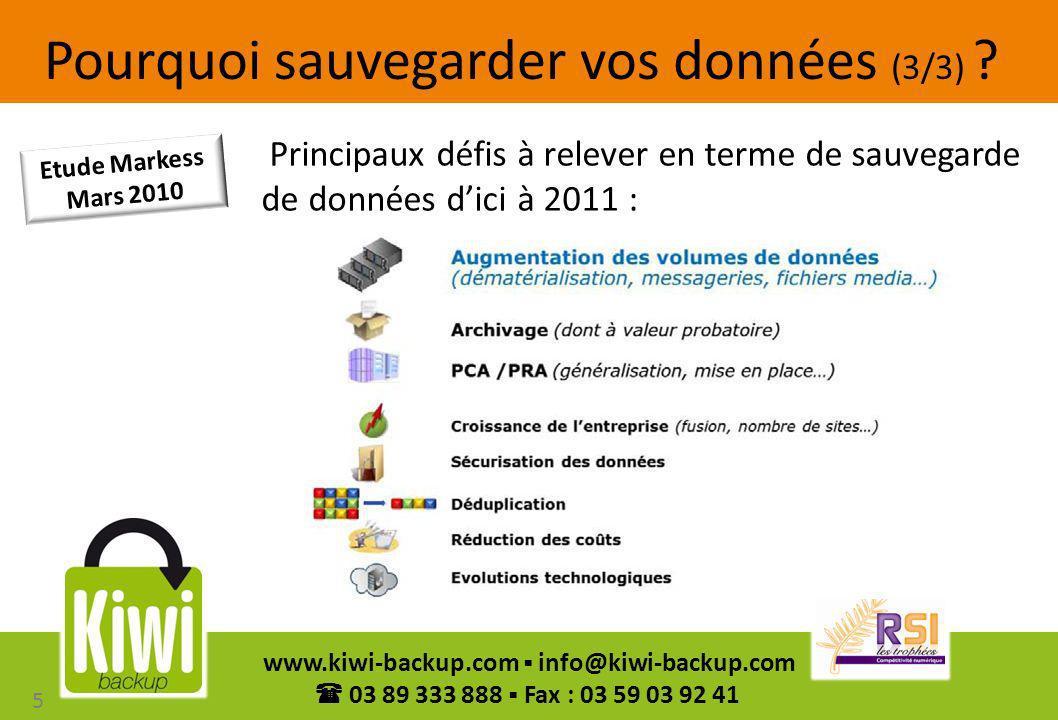 26 www.kiwi-backup.com info@kiwi-backup.com 03 89 333 888 Fax : 03 59 03 92 41 Suivi des logs Les avantages DSI : Linterface administrateur 26