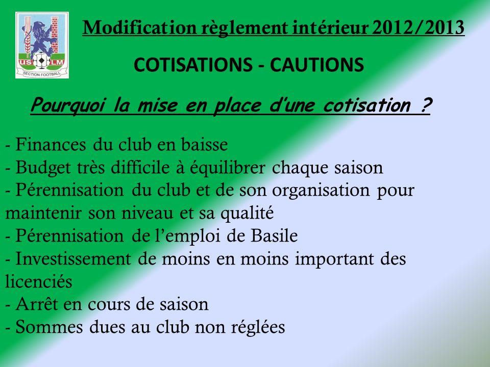 Modification règlement intérieur 2012/2013 Pourquoi la mise en place dune cotisation ? COTISATIONS - CAUTIONS - Finances du club en baisse - Budget tr
