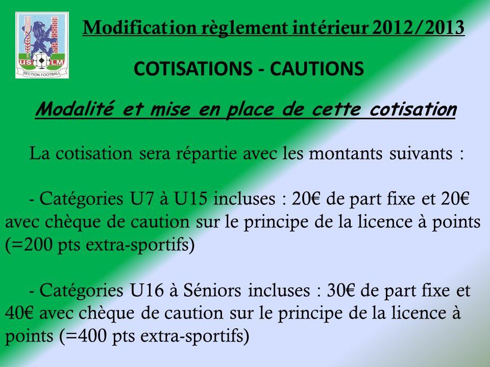 Modification règlement intérieur 2012/2013 COTISATIONS - CAUTIONS Modalité et mise en place de cette cotisation La cotisation sera répartie avec les montants suivants : - Catégories U7 à U15 incluses : 20 de part fixe et 20 avec chèque de caution sur le principe de la licence à points (=200 pts extra-sportifs) - Catégories U16 à Séniors incluses : 30 de part fixe et 40 avec chèque de caution sur le principe de la licence à points (=400 pts extra-sportifs)