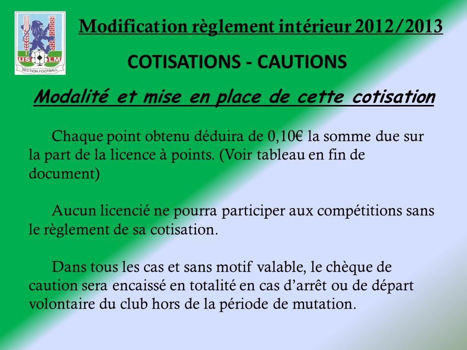 Modification règlement intérieur 2012/2013 Chaque point obtenu déduira de 0,10 la somme due sur la part de la licence à points. (Voir tableau en fin d