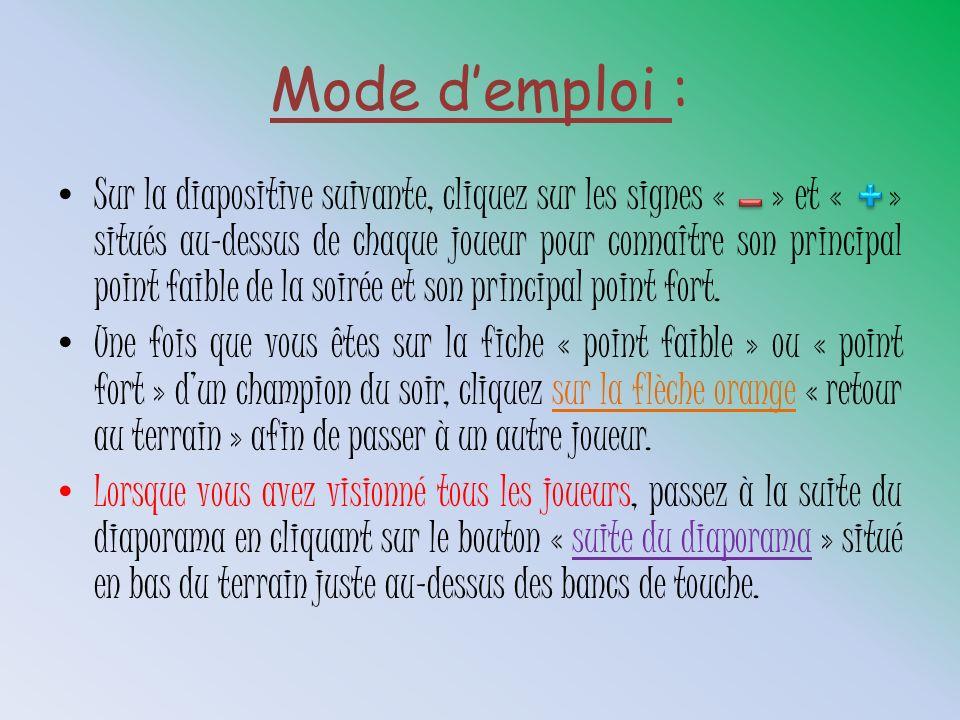 Mode demploi : Sur la diapositive suivante, cliquez sur les signes « » et « » situés au-dessus de chaque joueur pour connaître son principal point fai
