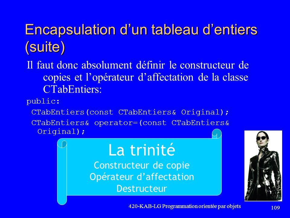 Encapsulation dun tableau dentiers (suite) Il faut donc absolument définir le constructeur de copies et lopérateur daffectation de la classe CTabEntie