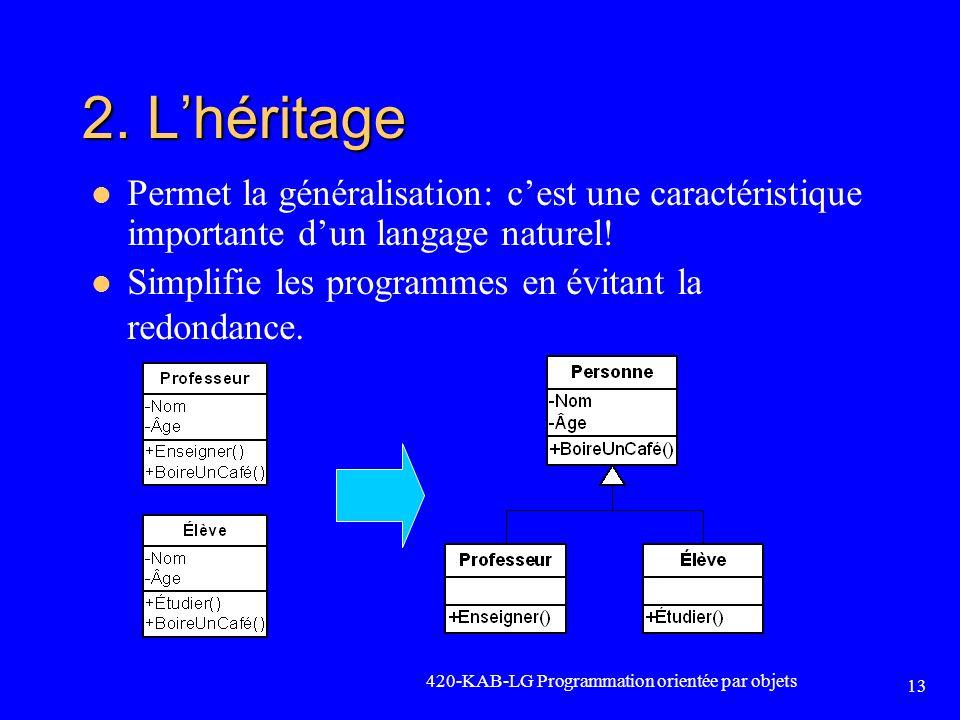 420-KAB-LG Programmation orientée par objets 13 2. Lhéritage Permet la généralisation: cest une caractéristique importante dun langage naturel! Simpli