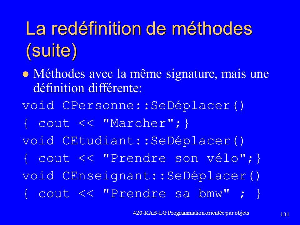 La redéfinition de méthodes (suite) Méthodes avec la même signature, mais une définition différente: void CPersonne::SeDéplacer() { cout <<