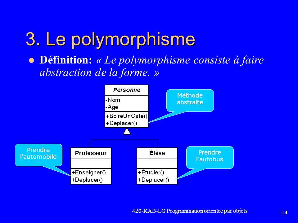 420-KAB-LG Programmation orientée par objets 14 3. Le polymorphisme Définition: « Le polymorphisme consiste à faire abstraction de la forme. » Prendre