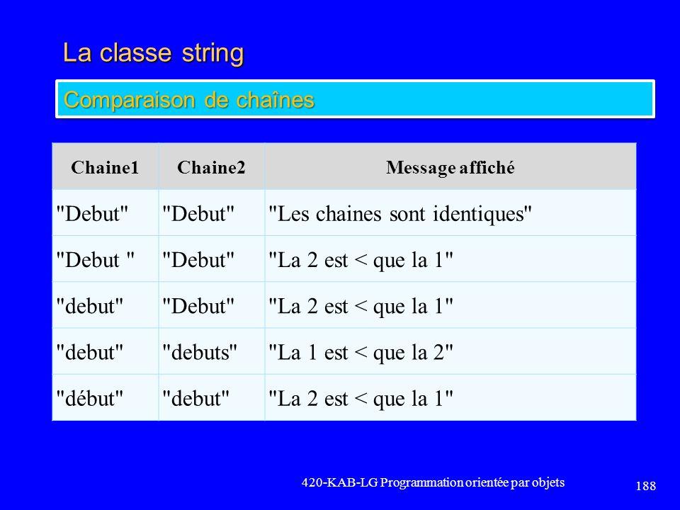 La classe string 420-KAB-LG Programmation orientée par objets 188 Comparaison de chaînes Chaine1Chaine2Message affiché
