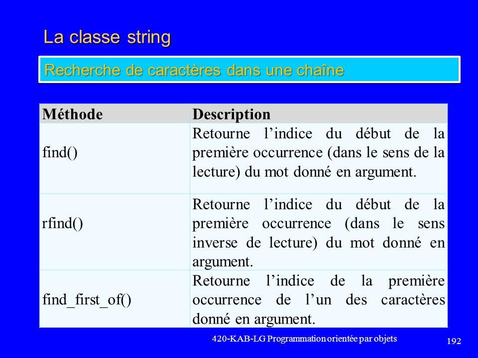 La classe string 420-KAB-LG Programmation orientée par objets 192 Recherche de caractères dans une chaîne MéthodeDescription find() Retourne lindice d