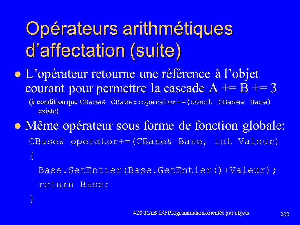 Opérateurs arithmétiques daffectation (suite) Lopérateur retourne une référence à lobjet courant pour permettre la cascade A += B += 3 (à condition qu