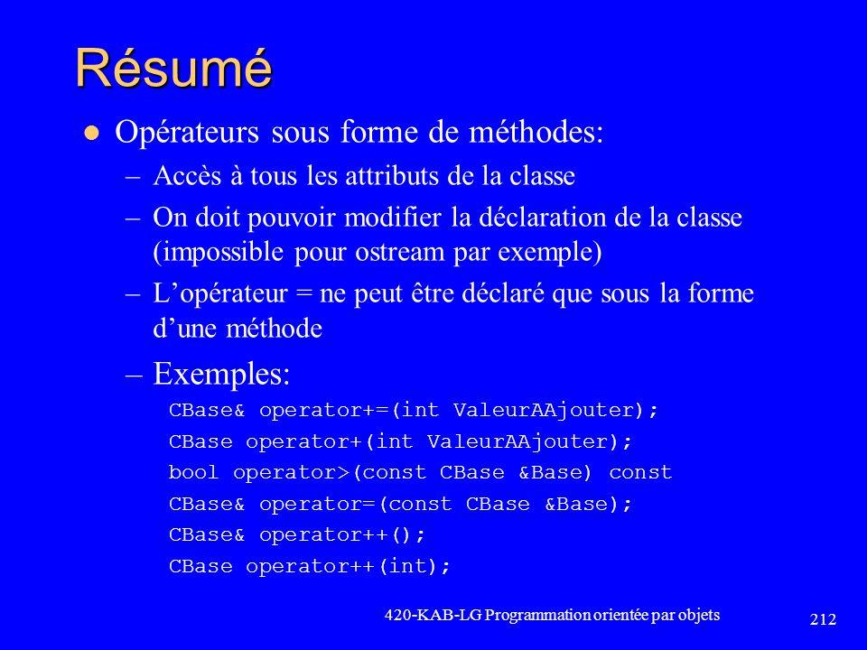 Résumé Opérateurs sous forme de méthodes: –Accès à tous les attributs de la classe –On doit pouvoir modifier la déclaration de la classe (impossible p