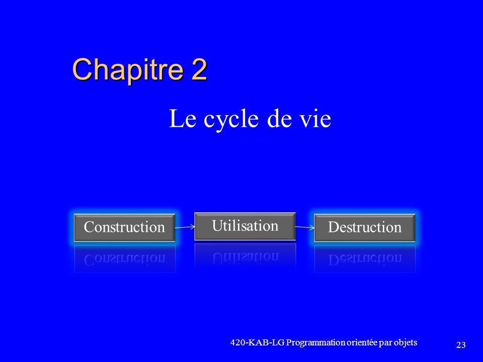 420-KAB-LG Programmation orientée par objets 23 Chapitre 2 Le cycle de vie