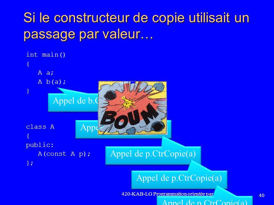 Si le constructeur de copie utilisait un passage par valeur… int main() { A a; A b(a); } class A { public: A(const A p); }; 420-KAB-LG Programmation o