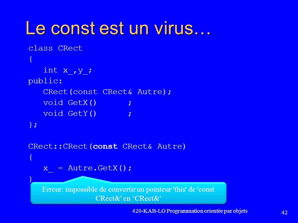 Le const est un virus… class CRect { int x_,y_; public: CRect(const CRect& Autre); void GetX() ; void GetY() ; }; CRect::CRect(const CRect& Autre) { x
