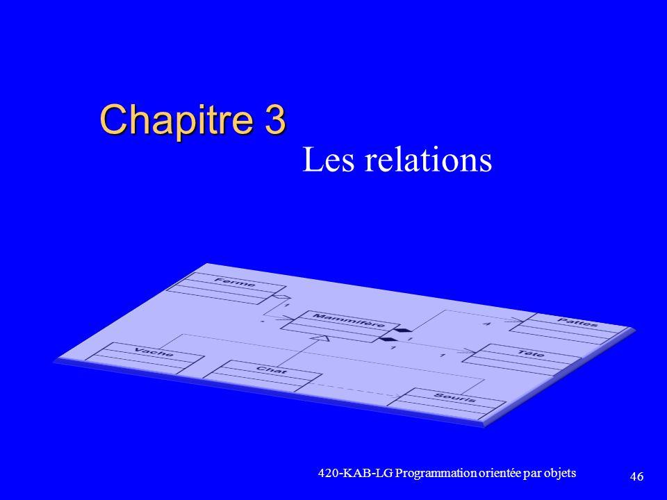 420-KAB-LG Programmation orientée par objets 46 Chapitre 3 Les relations