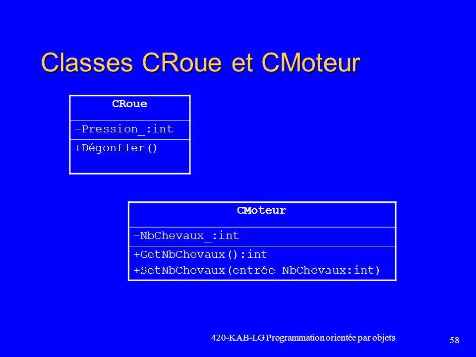 Classes CRoue et CMoteur 420-KAB-LG Programmation orientée par objets 58 CRoue -Pression_:int +Dégonfler() CMoteur -NbChevaux_:int +GetNbChevaux():int