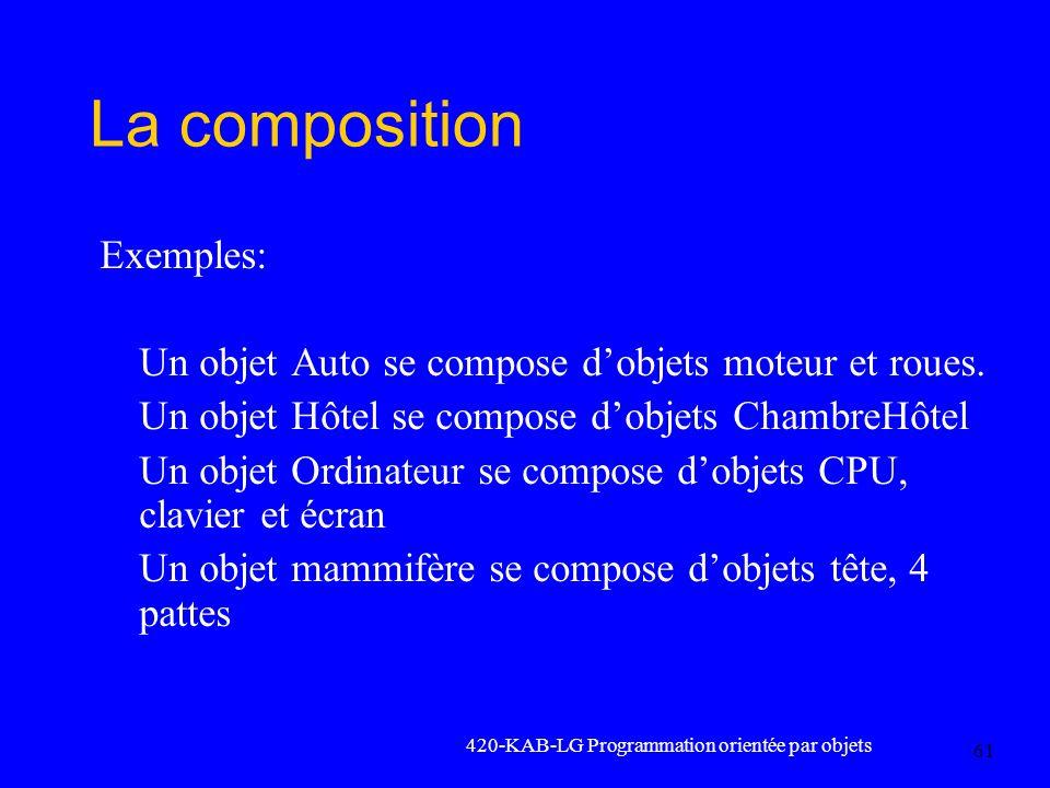 La composition Exemples: Un objet Auto se compose dobjets moteur et roues. Un objet Hôtel se compose dobjets ChambreHôtel Un objet Ordinateur se compo