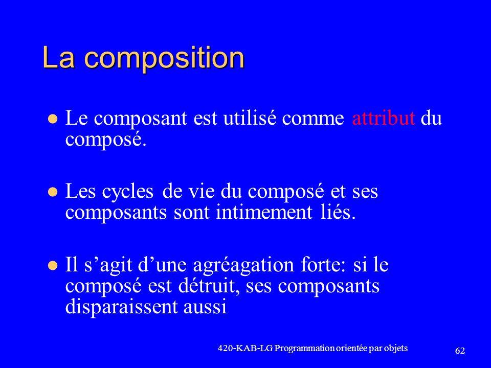 La composition Le composant est utilisé comme attribut du composé. Les cycles de vie du composé et ses composants sont intimement liés. Il sagit dune