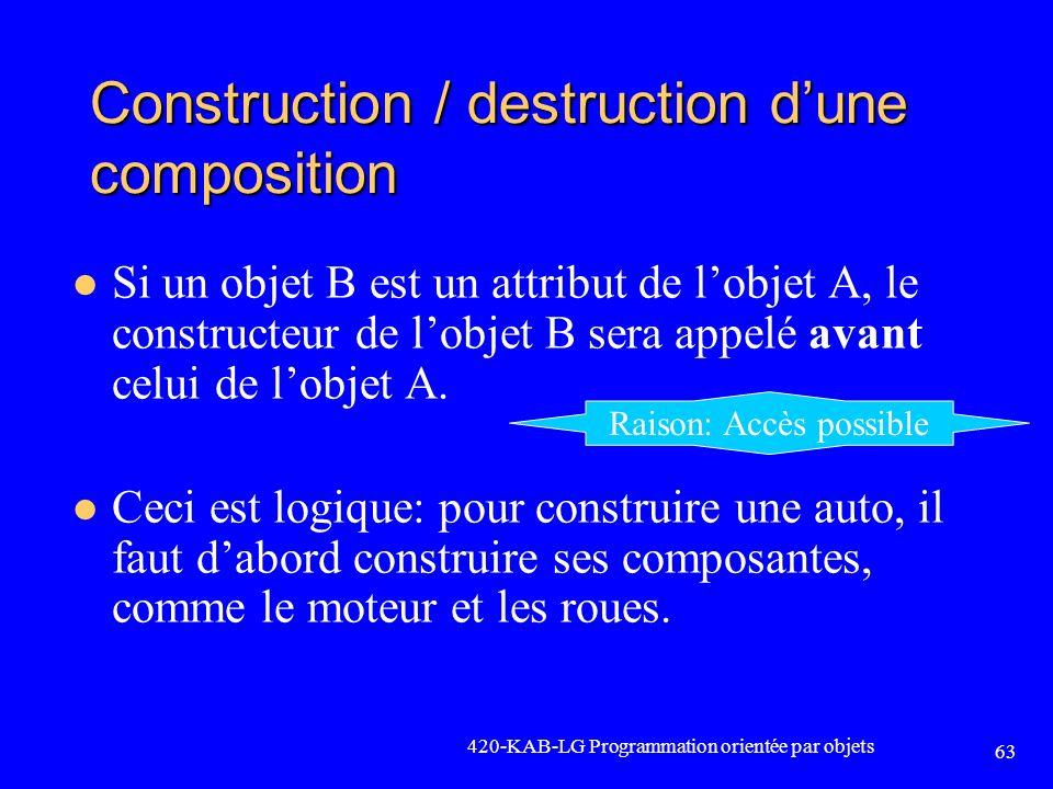 Construction / destruction dune composition Si un objet B est un attribut de lobjet A, le constructeur de lobjet B sera appelé avant celui de lobjet A