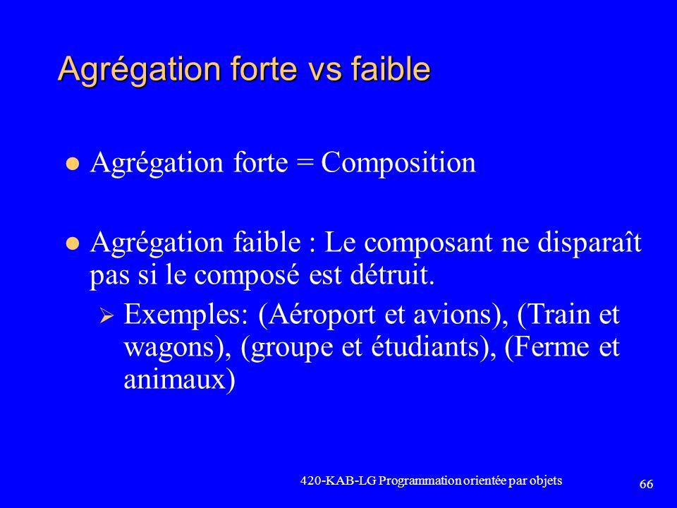 Agrégation forte vs faible 420-KAB-LG Programmation orientée par objets 66 Agrégation forte = Composition Agrégation faible : Le composant ne disparaî