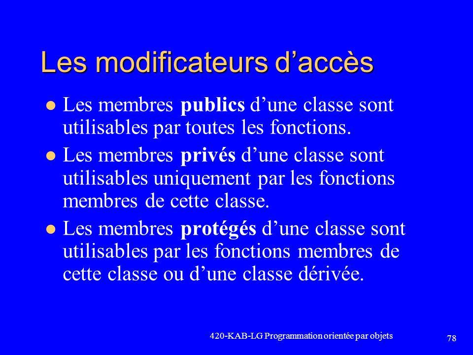 Les modificateurs daccès Les membres publics dune classe sont utilisables par toutes les fonctions. Les membres privés dune classe sont utilisables un