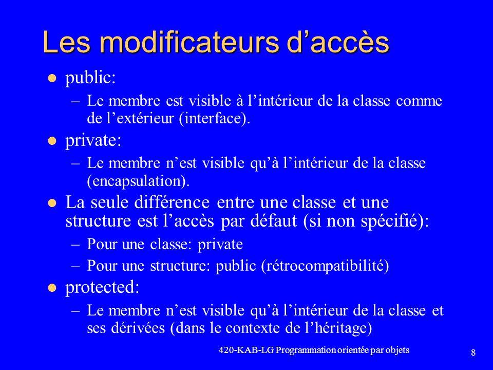 Classe CAuto améliorée 420-KAB-LG Programmation orientée par objets 59 class CAuto { public: CAuto(); ~CAuto(); CRoue& GetRoue(int Index); void Modifier(int NbChevaux); private: CMoteur& GetMoteur(); CMoteur SuperMoteur_; CRoue Roues_[4]; };