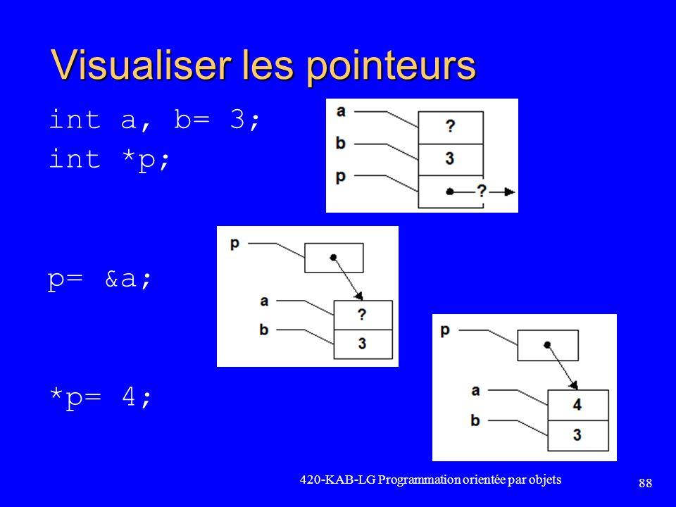 Visualiser les pointeurs int a, b= 3; int *p; p= &a; *p= 4; 420-KAB-LG Programmation orientée par objets 88