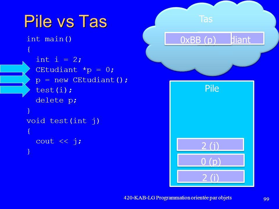 Pile vs Tas 420-KAB-LG Programmation orientée par objets 99 Pile int main() { int i = 2; CEtudiant *p = 0; p = new CEtudiant(); test(i); delete p; } v