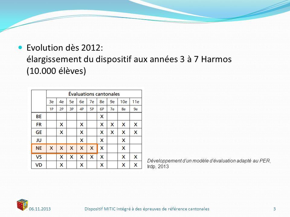 Evolution dès 2012: élargissement du dispositif aux années 3 à 7 Harmos (10.000 élèves) 06.11.2013Dispositif MITIC intégré à des épreuves de référence cantonales3 Développement dun modèle dévaluation adapté au PER, Irdp, 2013