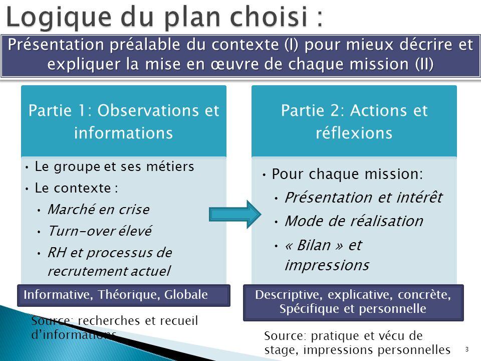 Partie 1: Observations et informations Le groupe et ses métiers Le contexte : Marché en crise Turn-over élevé RH et processus de recrutement actuel Pa