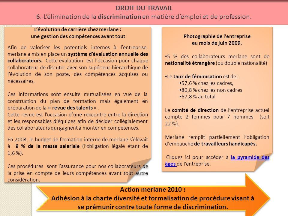 DROIT DU TRAVAIL 6. Lélimination de la discrimination en matière demploi et de profession. Action merlane 2010 : Adhésion à la charte diversité et for