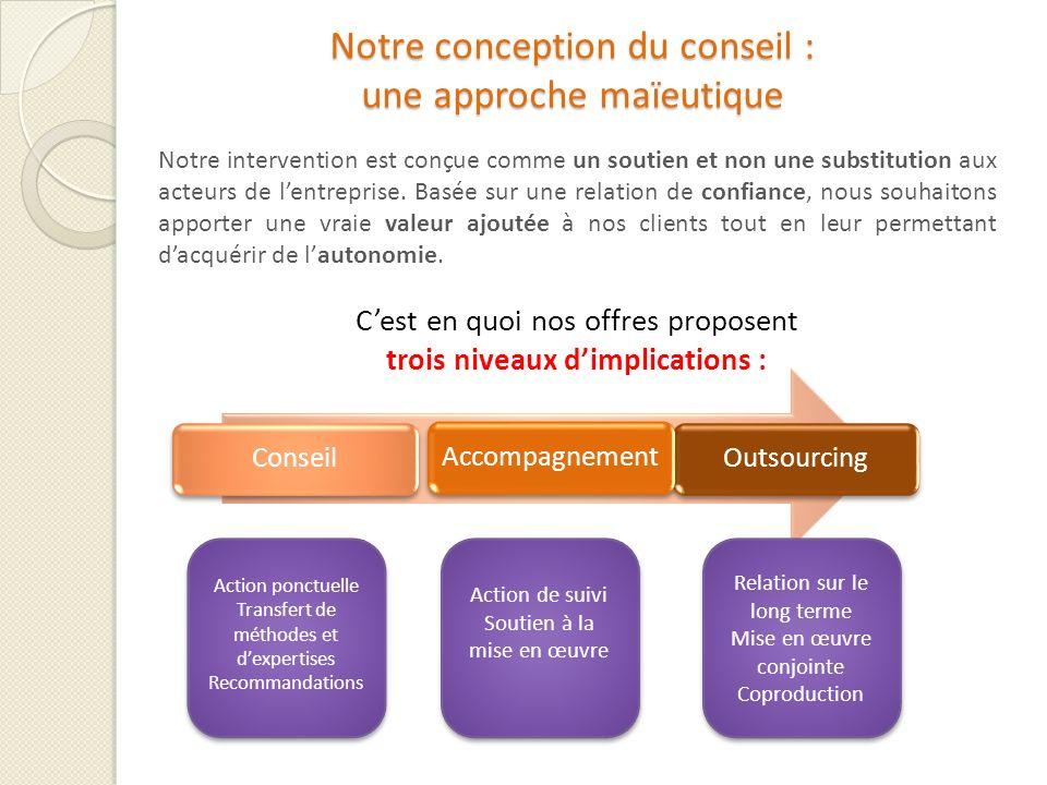 OutsourcingAccompagnementConseil Action ponctuelle Transfert de méthodes et dexpertises Recommandations Action ponctuelle Transfert de méthodes et dex