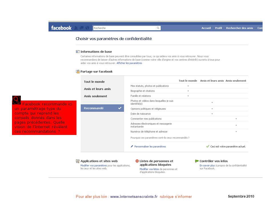 Pour aller plus loin : www.internetsanscrainte.fr rubrique sinformer Septembre 2010 ETAPE 2 Facebook recommande ici un paramétrage type du compte qui
