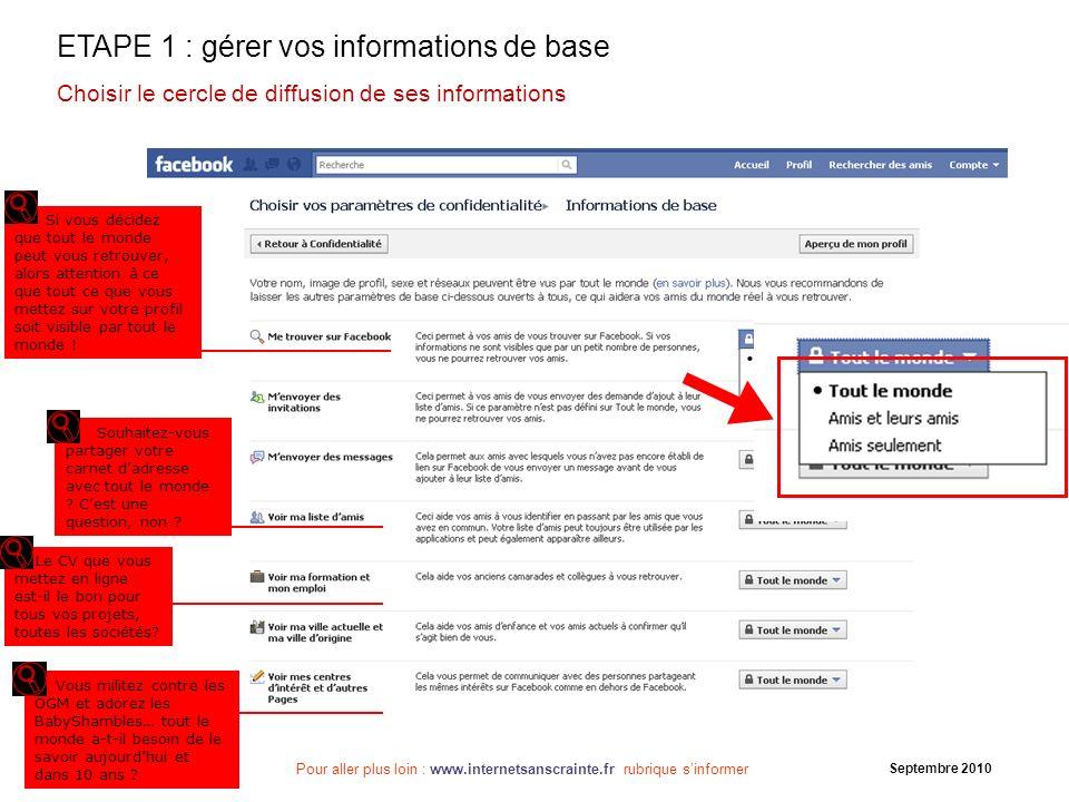 Pour aller plus loin : www.internetsanscrainte.fr rubrique sinformer Septembre 2010 ETAPE 2 Facebook recommande ici un paramétrage type du compte qui reprend les conseils donnés dans les pages précédentes.