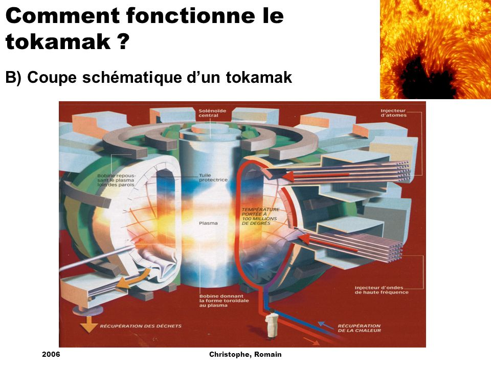 2006Christophe, Romain Comment fonctionne le tokamak ? B) Coupe schématique dun tokamak