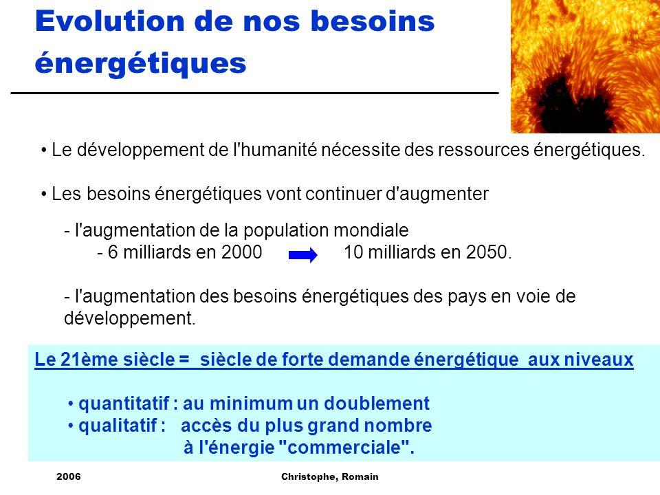 2006Christophe, Romain Evolution de nos besoins énergétiques Le développement de l'humanité nécessite des ressources énergétiques. Les besoins énergét