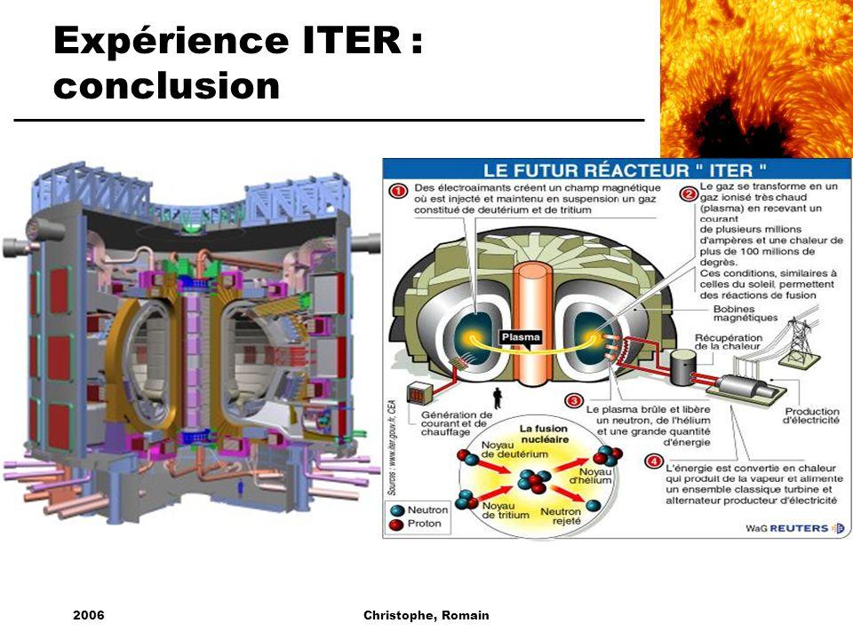 2006Christophe, Romain Expérience ITER : conclusion