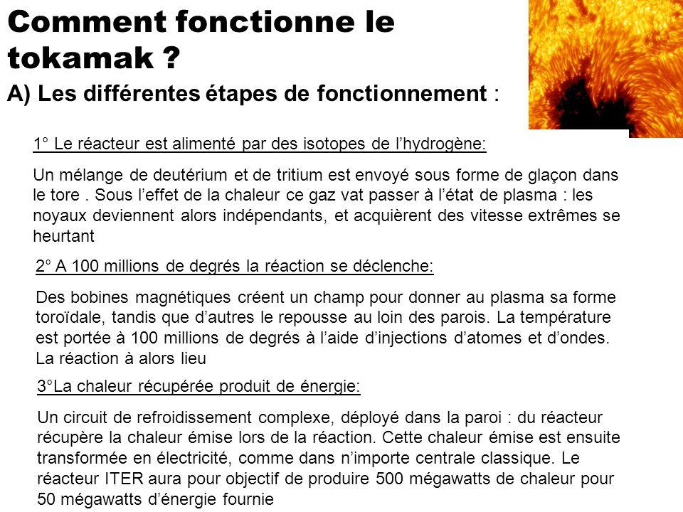 2006Christophe, Romain Comment fonctionne le tokamak ? A) Les différentes étapes de fonctionnement : 1° Le réacteur est alimenté par des isotopes de l
