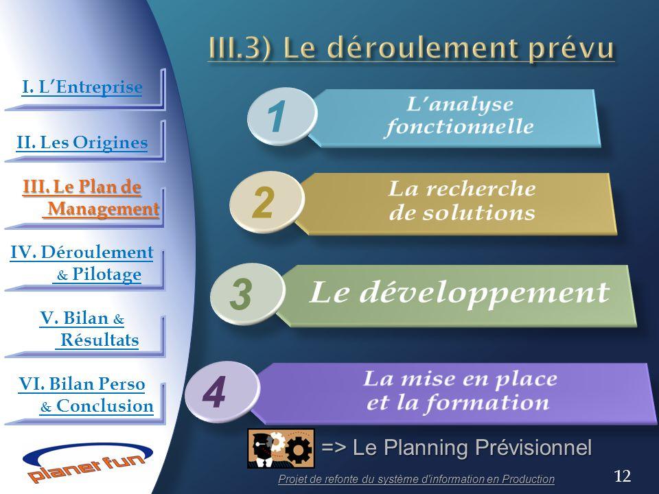12 Projet de refonte du système d'information en Production 1 234 => Le Planning Prévisionnel I. LEntreprise II. Les Origines III. Le Plan de Manageme