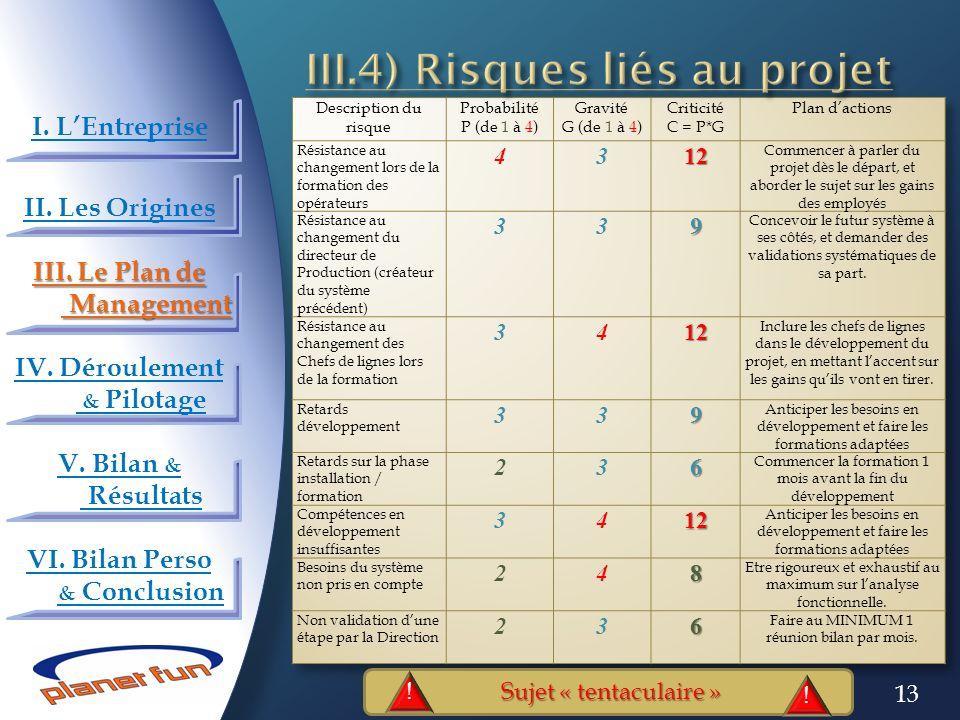 13 Projet de refonte du système d'information en Production Sujet « tentaculaire » Sujet « tentaculaire » ! ! I. LEntreprise II. Les Origines III. Le
