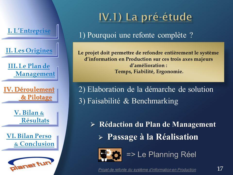 17 1) Pourquoi une refonte complète ? 2) Elaboration de la démarche de solution 3) Faisabilité & Benchmarking Rédaction du Plan de Management Rédactio
