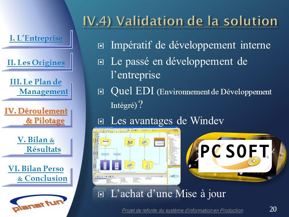20 Impératif de développement interne Le passé en développement de lentreprise Quel EDI (Environnement de Développement Intégré) ? Les avantages de Wi