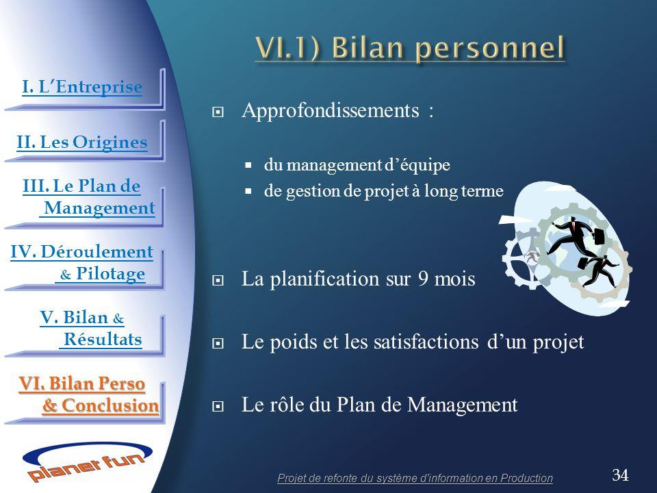 34 Approfondissements : du management déquipe de gestion de projet à long terme La planification sur 9 mois Le poids et les satisfactions dun projet L