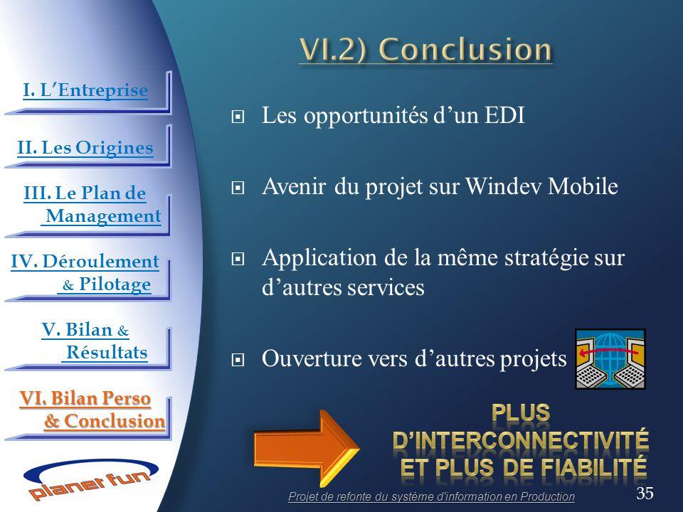 35 Les opportunités dun EDI Avenir du projet sur Windev Mobile Application de la même stratégie sur dautres services Ouverture vers dautres projets Pr