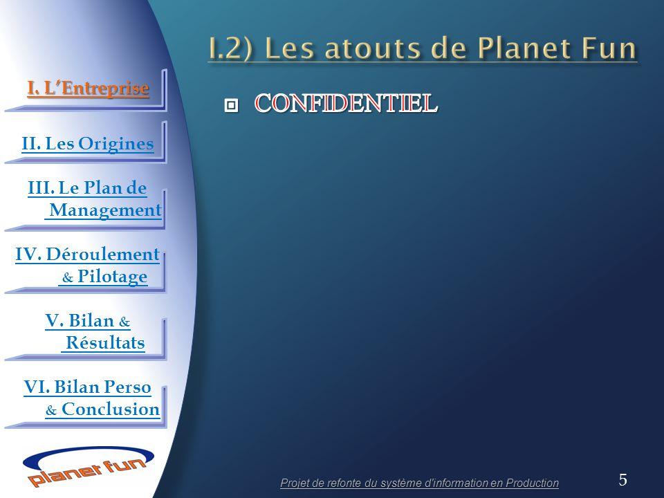 5 Projet de refonte du système d'information en Production I. LEntreprise II. Les Origines III. Le Plan de Management IV. Déroulement & Pilotage V. Bi