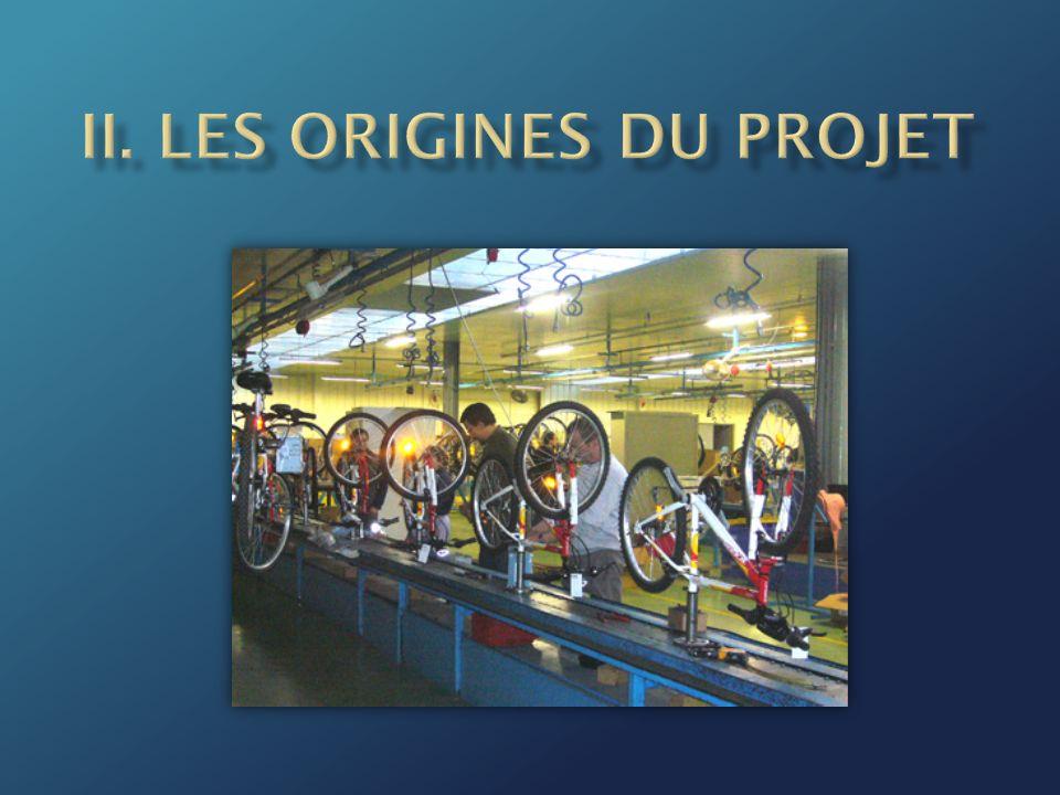 7 1998 : Produflex Commandes Base article Gestion des Ordres de Fabrications Entrées et sorties de stock.