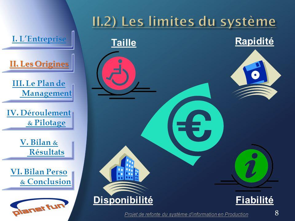 8 Projet de refonte du système d'information en Production Taille Fiabilité I. LEntreprise II. Les Origines III. Le Plan de Management IV. Déroulement