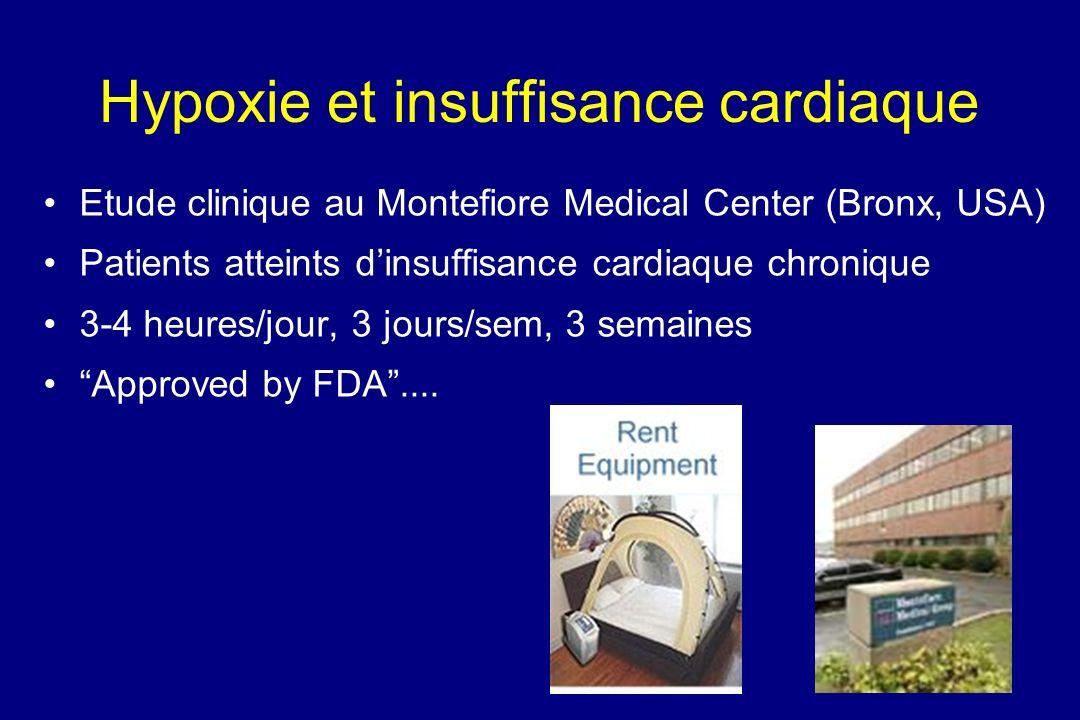 Hypoxie et insuffisance cardiaque Etude clinique au Montefiore Medical Center (Bronx, USA) Patients atteints dinsuffisance cardiaque chronique 3-4 heu