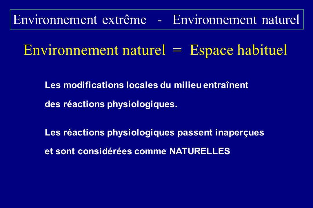 Environnement naturel = Espace habituel Les modifications locales du milieu entraînent des réactions physiologiques. Les réactions physiologiques pass