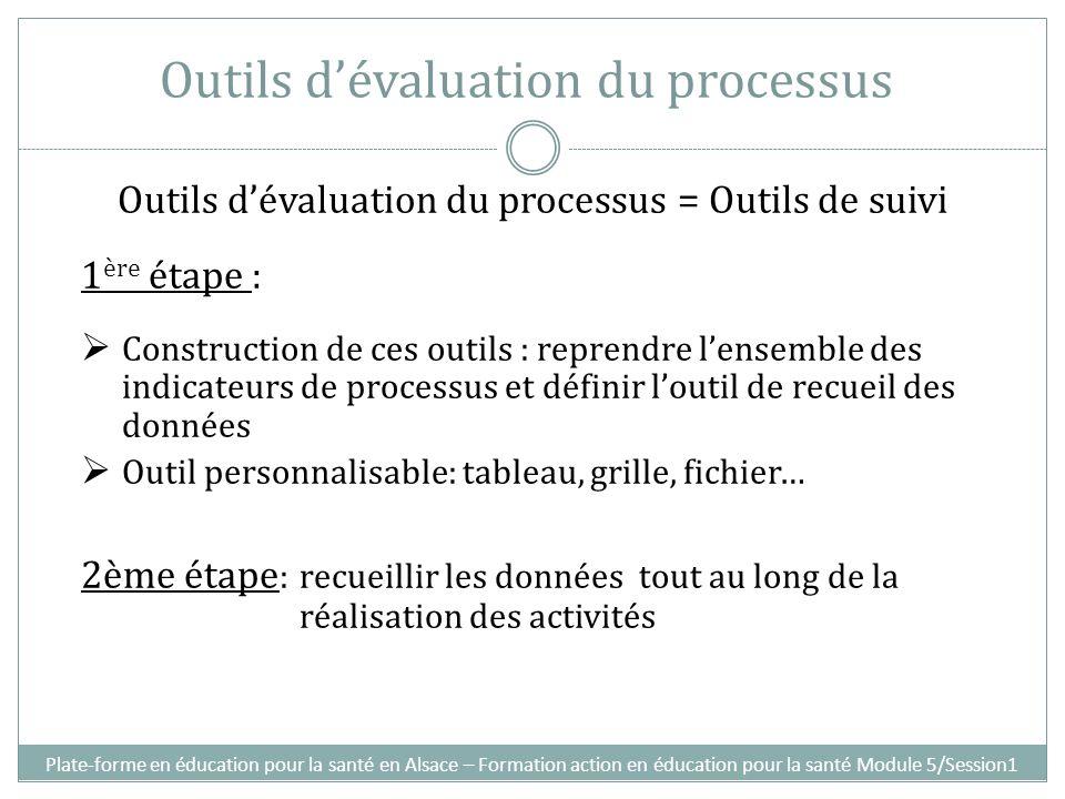 Outils dévaluation du processus = Outils de suivi 1 ère étape : Construction de ces outils : reprendre lensemble des indicateurs de processus et défin